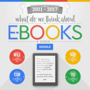 Infografica di ebookfriendly.com